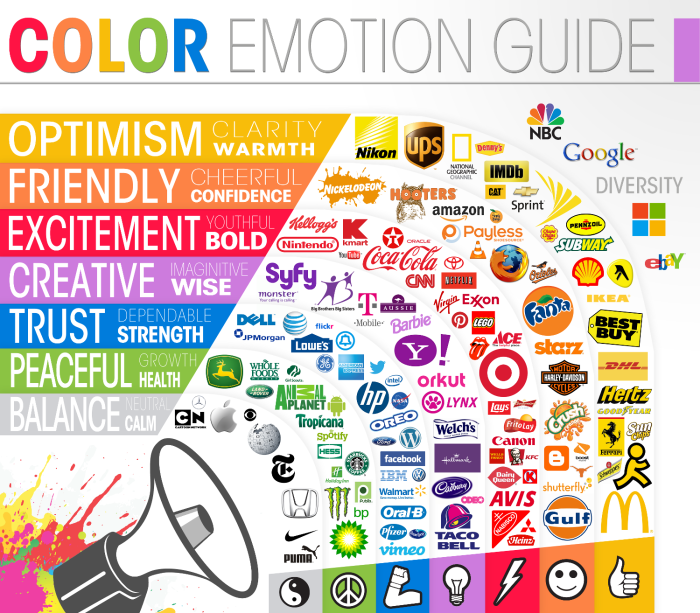 Color Emotion Guide In Logo Design